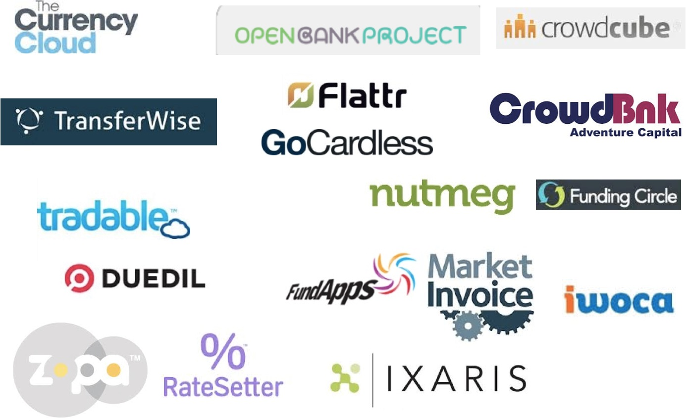 Financial sector Cloud service providers