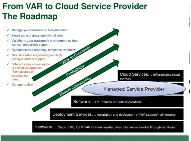 Cloud Service provider and General IT service providers